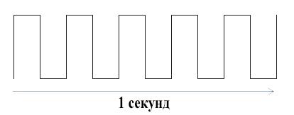 CPU_SIGNAL