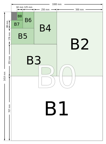b_size